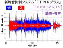 新雑音抑制システム「FFNRプラス」